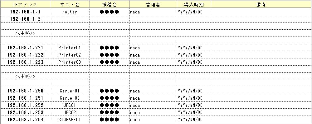 IPアドレス管理表
